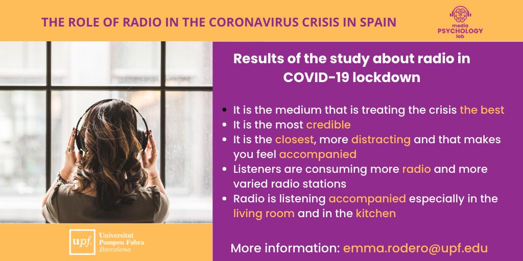 Radio in COVID-19 crisis