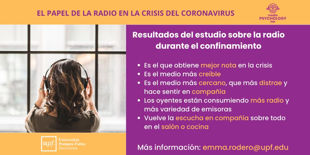 La radio, el medio que mejor se comporta en las crisis